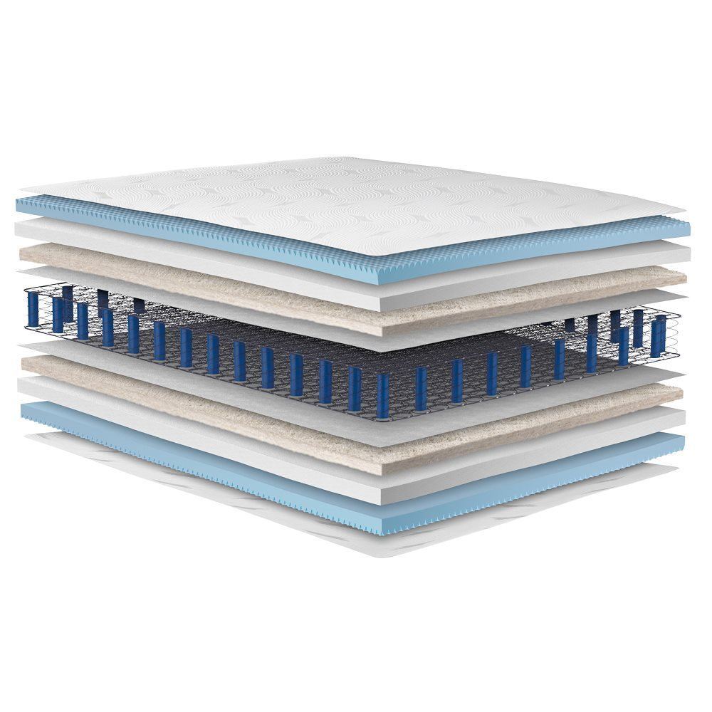 Orthopedic Hybrid Mattress